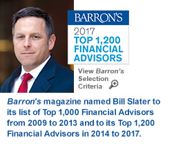 Reprinted with permission of Barron's
